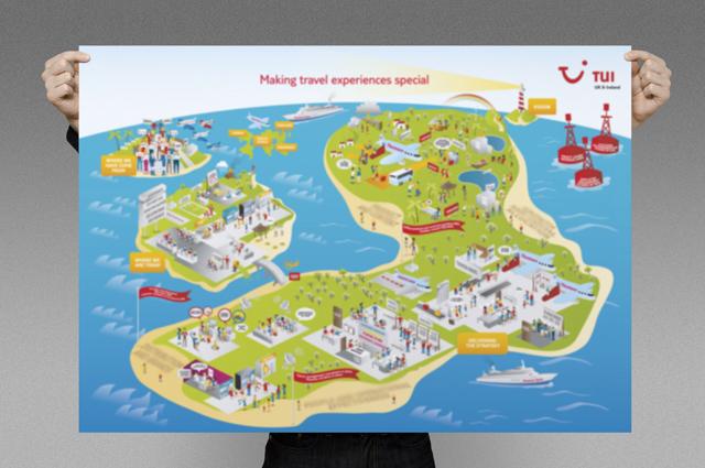 TUI UK & Ireland communication toolkit, poster. Internal communications designed and produced by Gosling for TUI UK & Ireland.